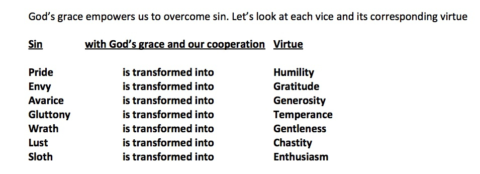 sins virtues